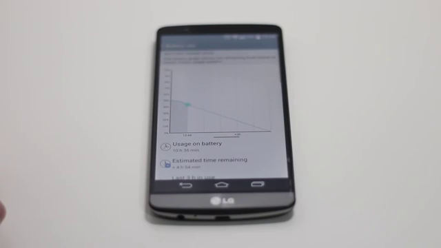 Possible Solution to Touch Screen Issues and Ghost Phantom touch related issues on LG G2.