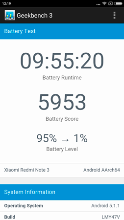 XIAOMI Redmi Note 3 Pro Review, Price and Spec Details