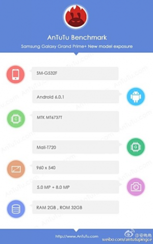 The Galaxy Grand Prime + will be the first Samsung smartphone with a MediaTek processor
