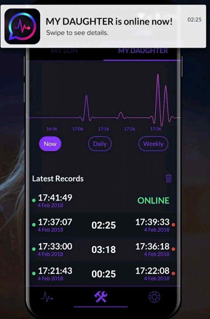 best-online-whatsapp-tracker-sites